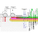 Агрофизика почвы